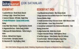 Çok Satanlar Listesi